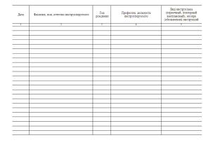 Журнал регистрации инструктажа на рабочем месте (1 страница)