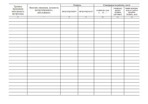 Журнал регистрации инструктажа на рабочем месте (2 страница)