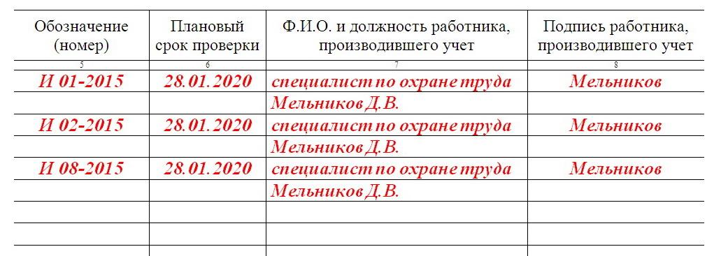 Номер инструкций по охране труда