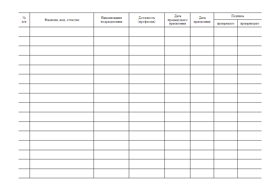Журналы по электробезопасности скачать экзамен по электробезопасности 2 группа онлайн тест