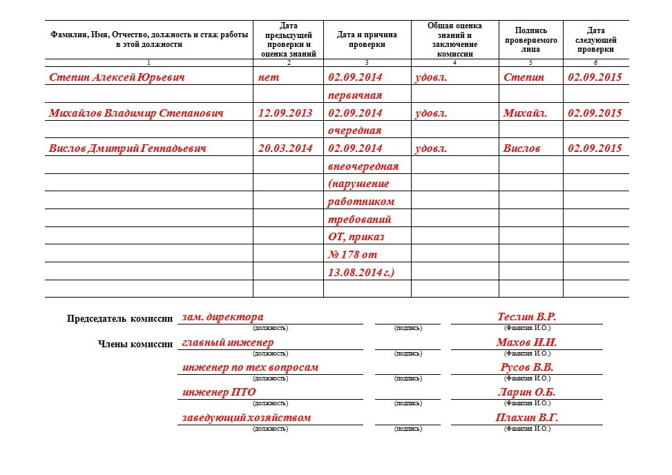 Инструкций по охране труда по тепловым энергоустановкам