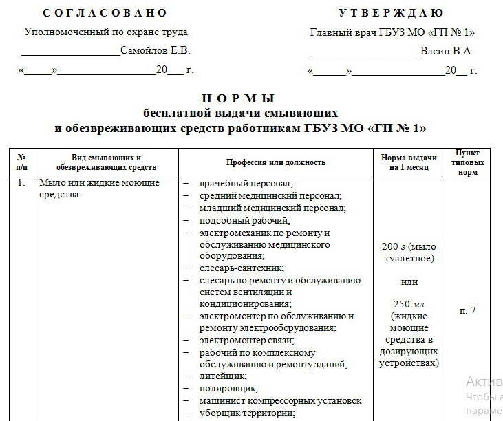 приказ об утверждении норм сиз образец - фото 8
