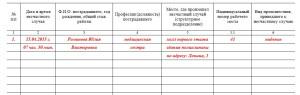 Пример оформления Журнала регистрации несчастных случаев на производстве - лист 1