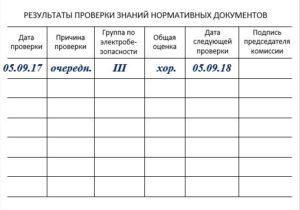 Форма удостоверения по электробезопасности с фото